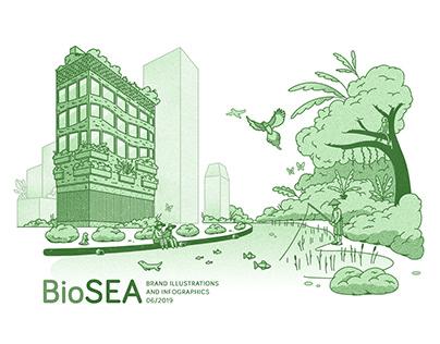 BioSEA Infographics