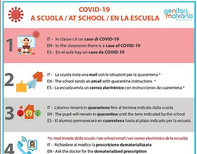 Infografica Covid-19 a scuola