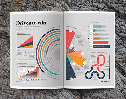 JAGUAR Magazine - Driven to Win