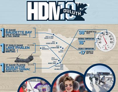 Hockey Day Minnesota Infographic
