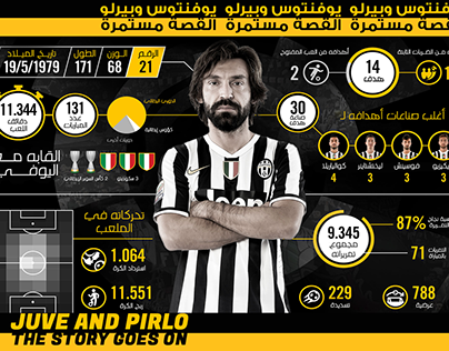 Juventus and Pirlo : The Story Goes On - Sub