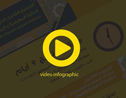 video infographic mastr