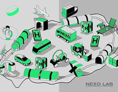 Hyundai Nexo Lab : H.BAND