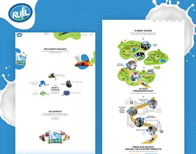 Rufil Milk & Dairy Products :: Website Development