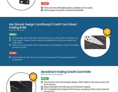 Best Credit Card Knife