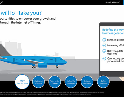 AT&T IoT Microsite with Animation
