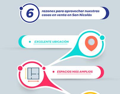 6 razones para aprovechar casas en venta en San Nicolas