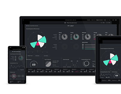 LMS LIFE – Next Generation Line Monitoring System