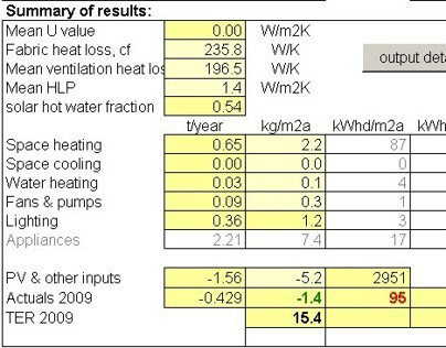 Reducing CO2 Emissions of Victorian Dwelling [UCL 2013]