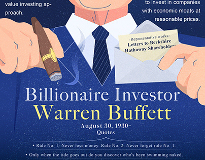 Life of Investment Master 大師生平