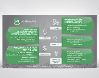 Infograph for digital presentation - Agrishares