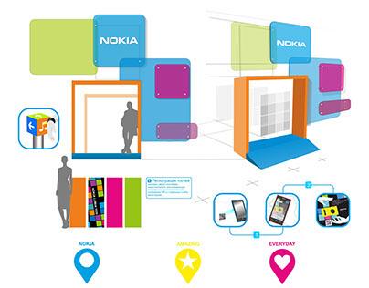 Проект организации промоакции для Nokia