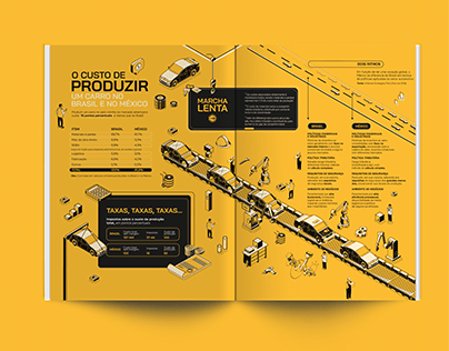 infográfico | infographic _ indústria