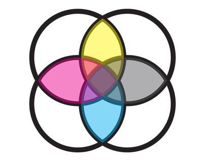 Logo / Identity Design