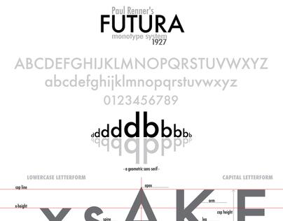 Typeface Analysis Poster - Paul Renners Futura