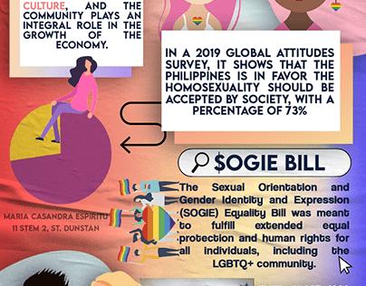 LGBTQ+ Infographic
