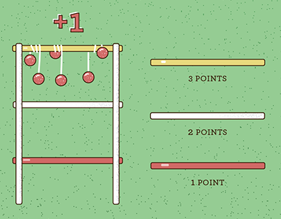 Ladder Golf Infographic