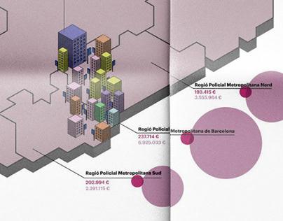 Infografía comisarias de alquiler