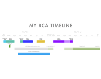 Challenges & Learnings: RCA MA Service Design