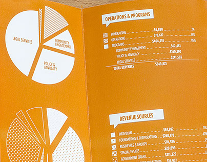 CAASE Annual Report 2011