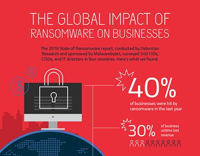 Malwarebytes: The Global Impact of Ransomware