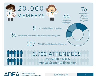 ADEA Media Kit Infographic