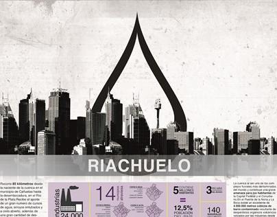 Infographic / Riachuelo Contaminated River