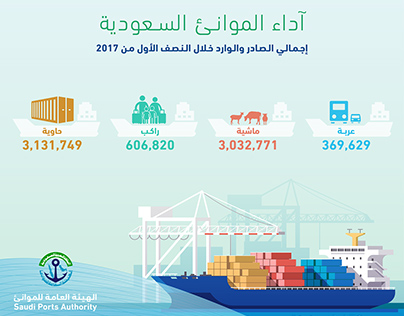 SPA Infographics