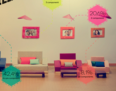 Il nucleo familiare // infographic mockup