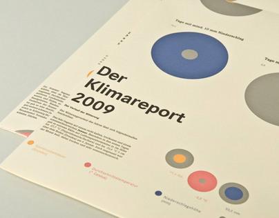 Der Klimareport 2009