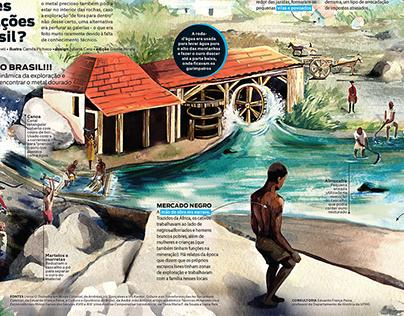 Mundo Estranho #197 As minas de ouro do Brasil colonial