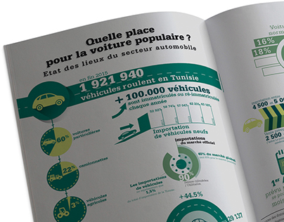 Infographie: voiture populaire