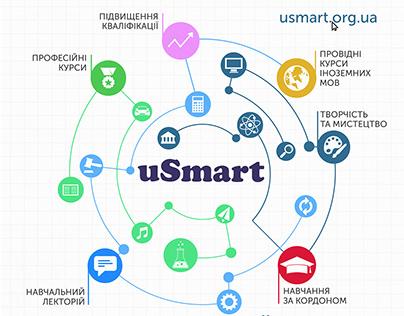 """Выставка-фестиваль """"uSmart"""". Киев."""