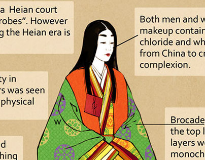 Historical Japanese Fashion Studies