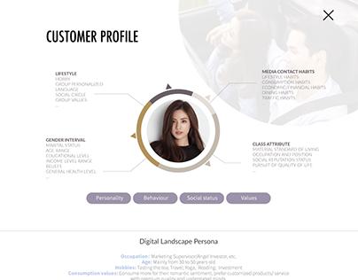 Rebranding a Branding Agency [Employer Branding]