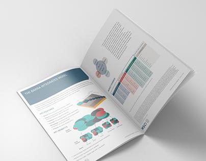 MSCI report