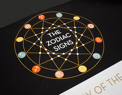 Zodiac Infographic Installation