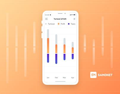 Samonet App