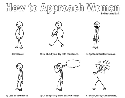 How to Approach Women