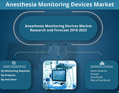 Anesthesia Monitoring Devices Market Research