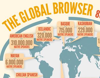 Mozilla Firefox Language Day