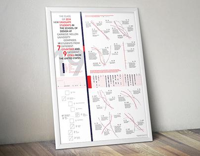 C/O 2014 Infographics