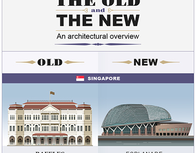 The old and the new - infographic
