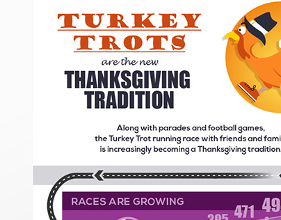 Infographic about turkey trots
