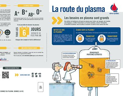 Dépliants La route du plasma et La route du sang