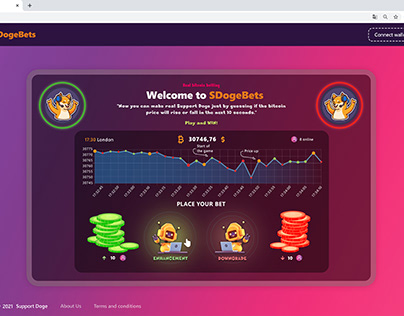 Welcome to SDogeBets