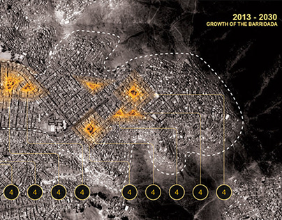 Slums in Lima, 2030.