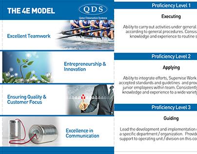 QDS - Tent Card