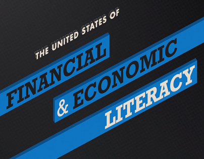 The United States Of Financial & Economic Literacy