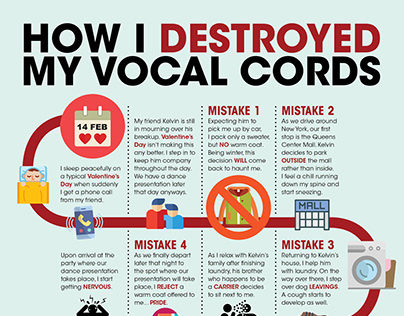 Vocal Self-Destruction